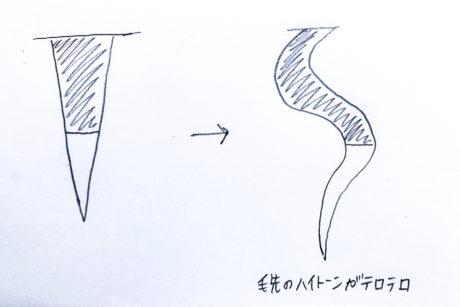 毛先ハイトーンパーマ